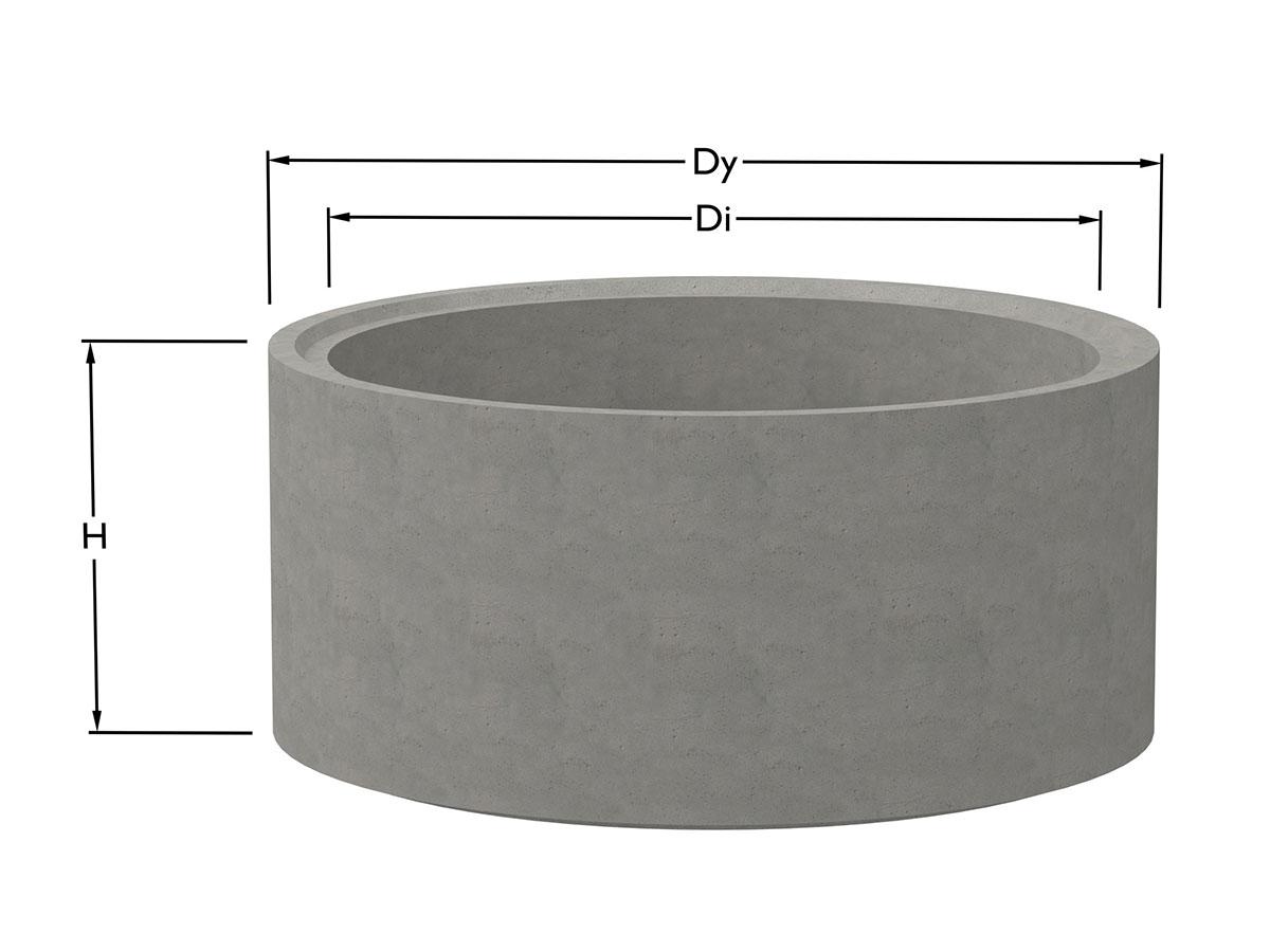 Brunnsringar betong priser