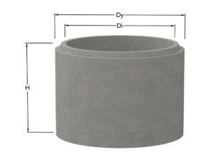 Brunnsring med gummitätning (GT-ring)